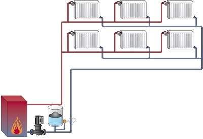 Монтаж котлов отопления в частном доме своими