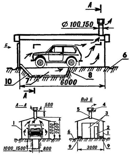 P3 further Schemview additionally 2003 Ford Explorer Radiator Diagram further File CMOS 4049 diagram besides Schematics. on schematics i