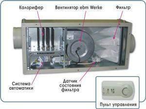 Блок элементов приточной вентиляции