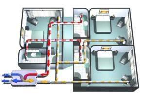 Вентиляция для помещения как сделать 197