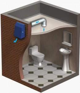 Схема установки вытяжки в туалете