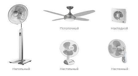 Как провести выбор вентилятора