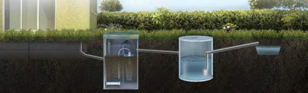 Особенности септиков для высокого уровня грунтовых вод