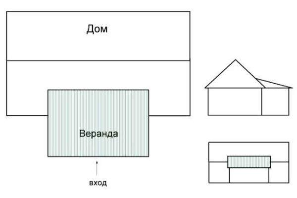 Схема крыши веранды