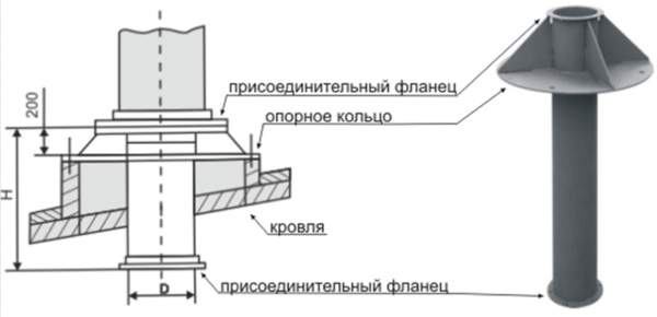 Схема узла прохода