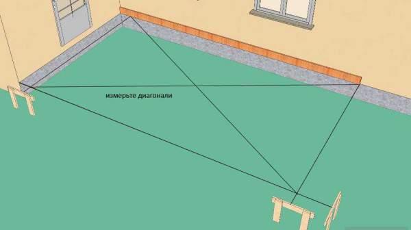 Схема разметки внутренних границ